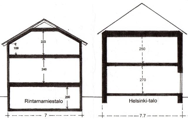 vertailu1